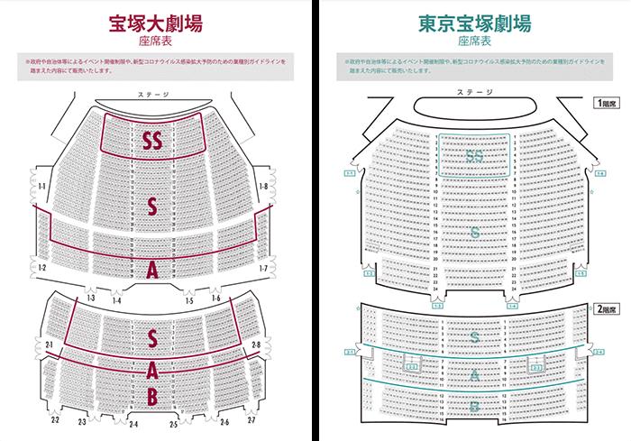 2021年9月現在の宝塚の座席表