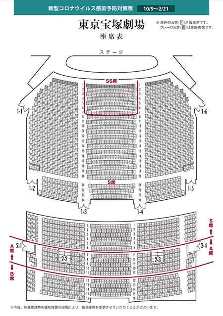 新型コロナウイル感染症対策後の東京宝塚劇場